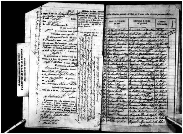 1849 San Donato Val di Comino Index of Births, A-C