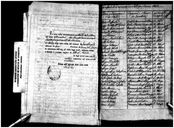 1849 San Donato Val di Comino Index of Births, C-L