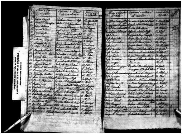 1849 San Donato Val di Comino Index of Births, L-Q and Q-T