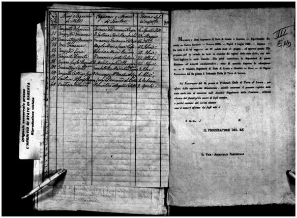 1849 San Donato Val di Comino Index of Births, T-V