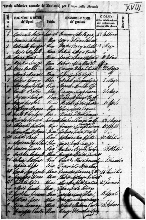 1848 San Donato Val di Comino Index of Marriages, Courtesy of Family History Library [FHL 1173844]